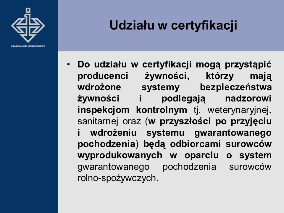 Udziału w certyfikacji