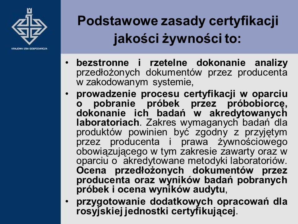 Podstawowe zasady certyfikacji