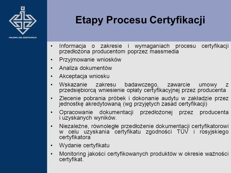 Etapy Procesu Certyfikacji