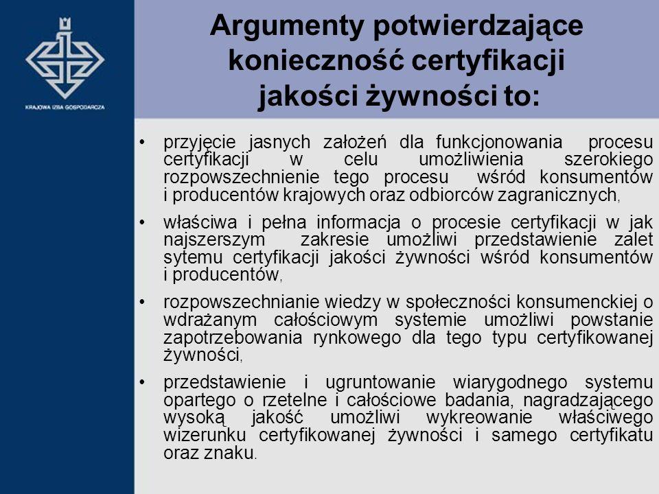 Argumenty potwierdzające konieczność certyfikacji