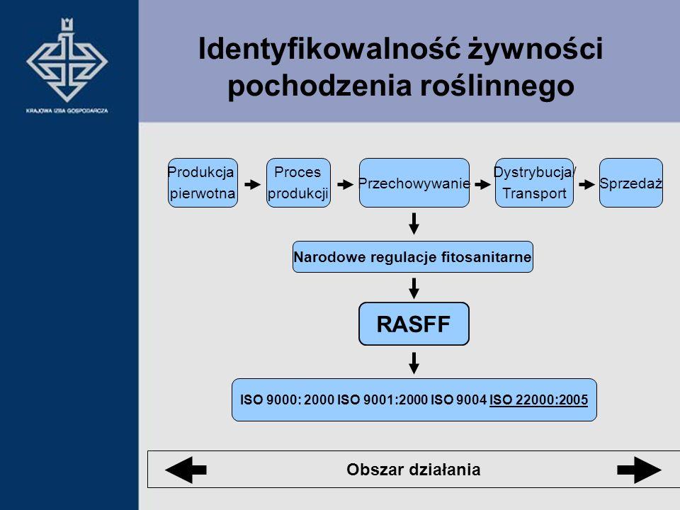 Identyfikowalność żywności pochodzenia roślinnego