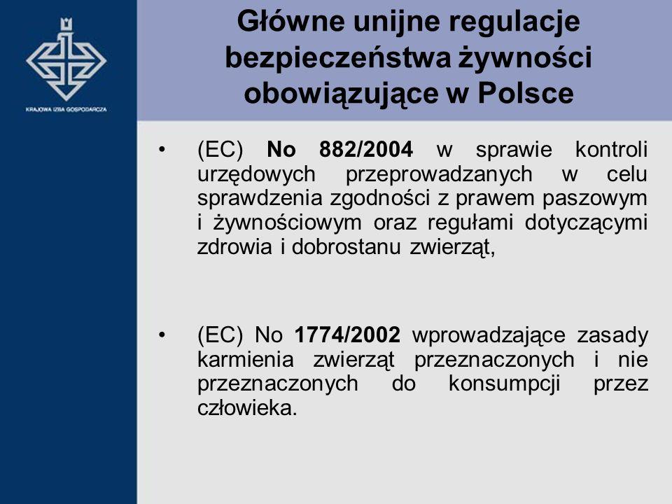 Główne unijne regulacje bezpieczeństwa żywności obowiązujące w Polsce