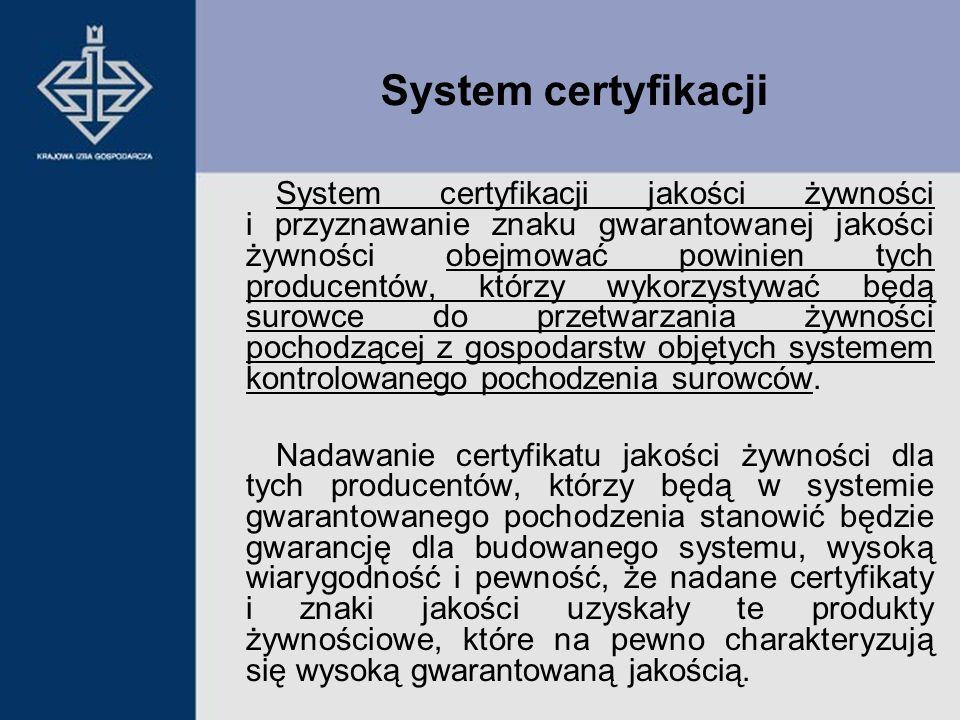 System certyfikacji