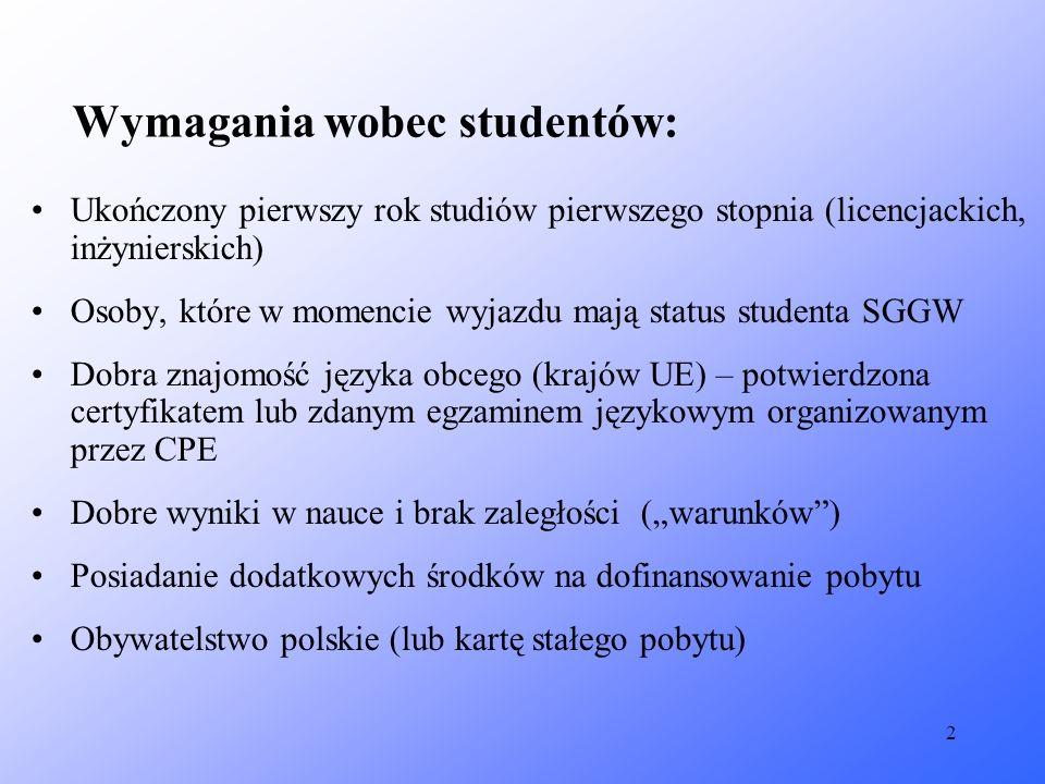 Wymagania wobec studentów: