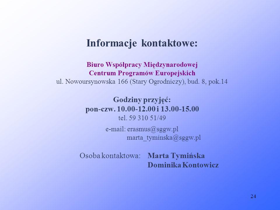 Informacje kontaktowe: