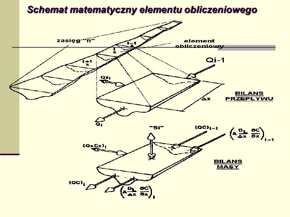 Schemat matematyczny elementu obliczeniowego