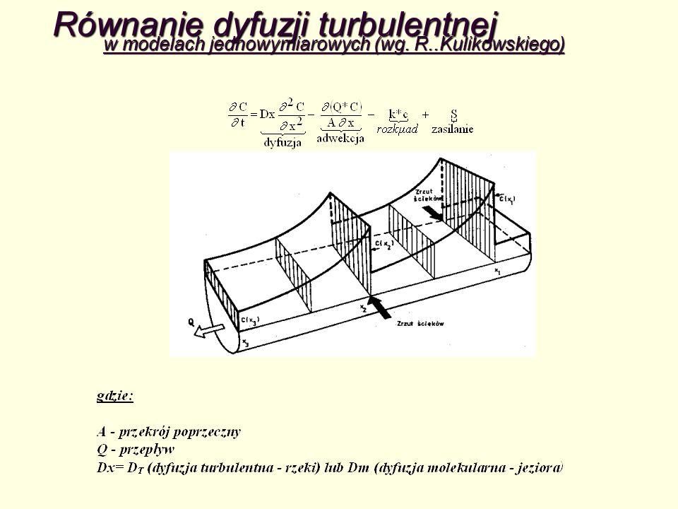 w modelach jednowymiarowych (wg. R..Kulikowskiego)
