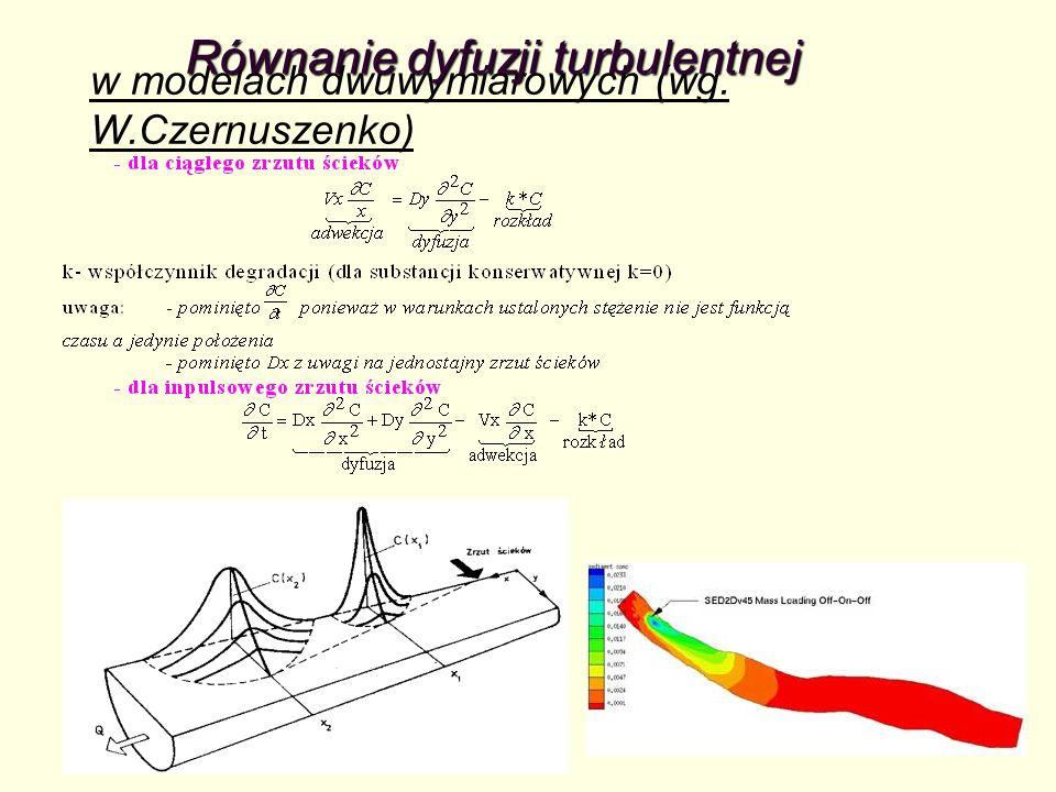 Równanie dyfuzji turbulentnej