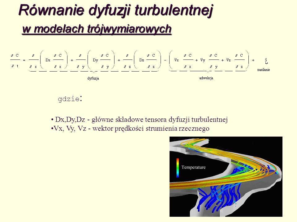 Równanie dyfuzji turbulentnej w modelach trójwymiarowych