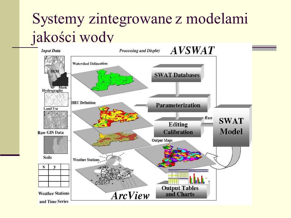 Systemy zintegrowane z modelami jakości wody