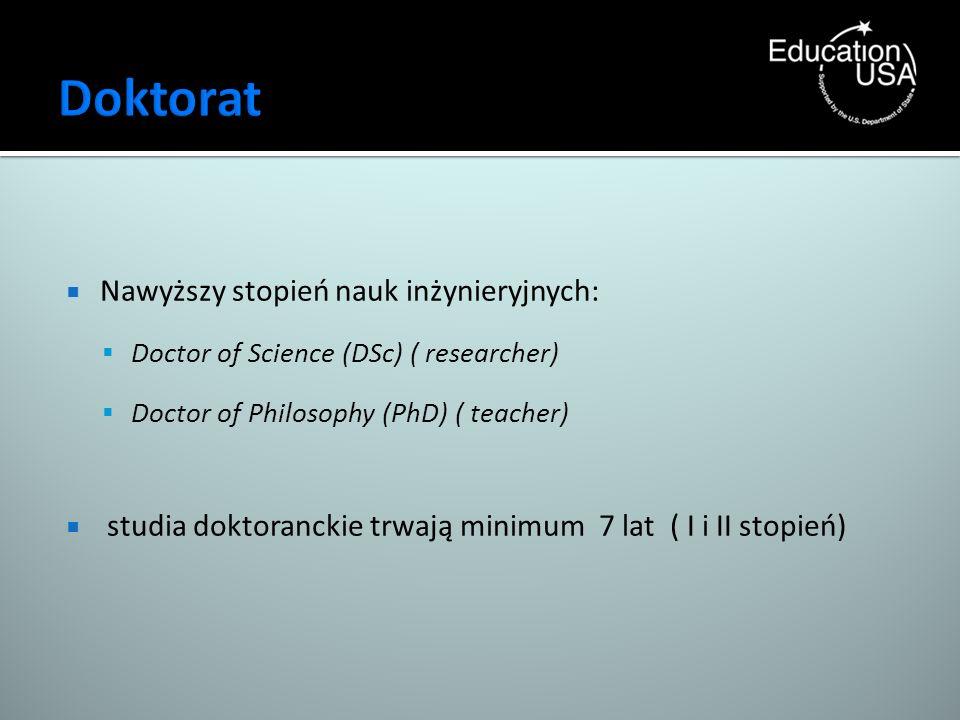 Doktorat Nawyższy stopień nauk inżynieryjnych:
