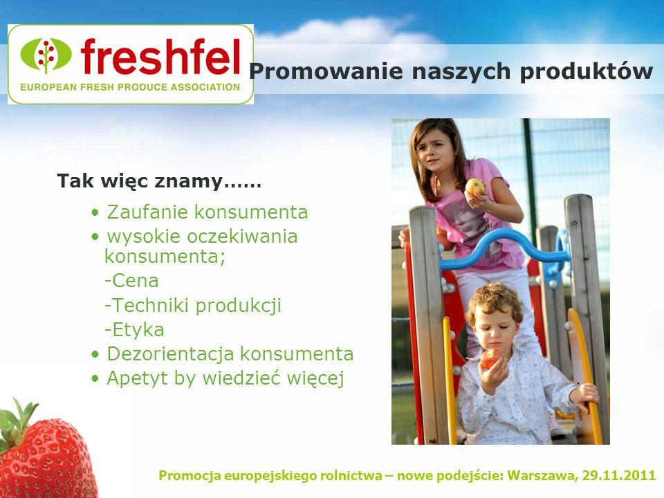 Promowanie naszych produktów