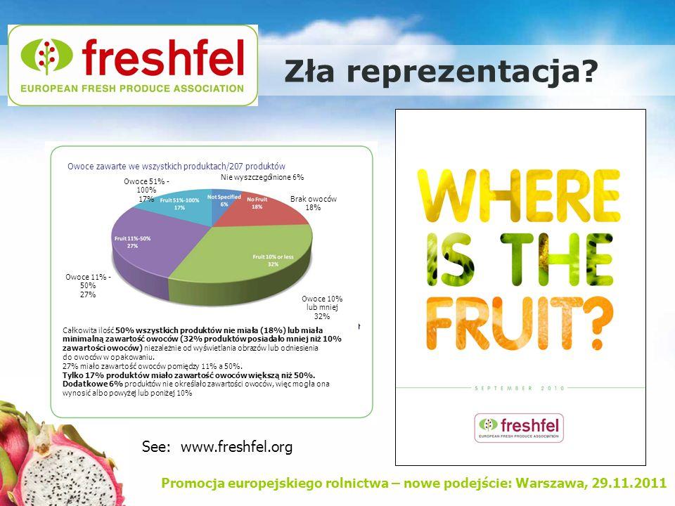 Zła reprezentacja See: www.freshfel.org