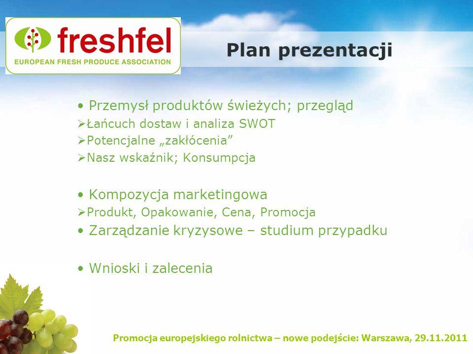 Plan prezentacji • Przemysł produktów świeżych; przegląd