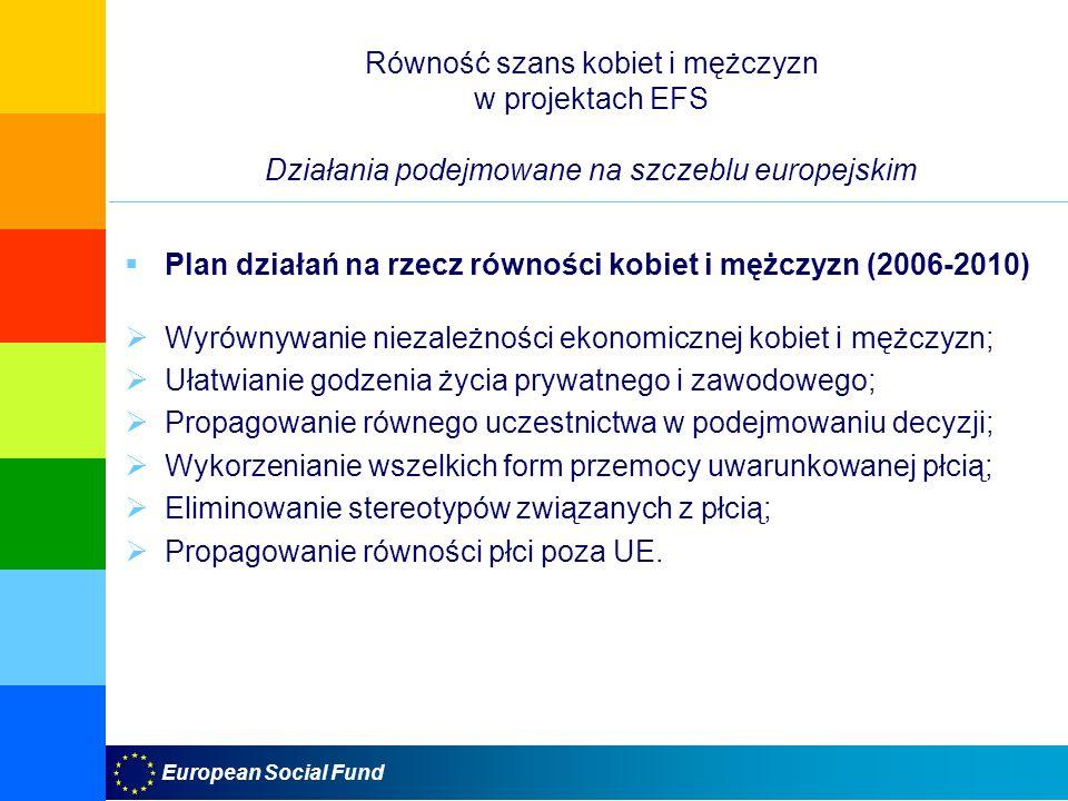 Równość szans kobiet i mężczyzn w projektach EFS Działania podejmowane na szczeblu europejskim