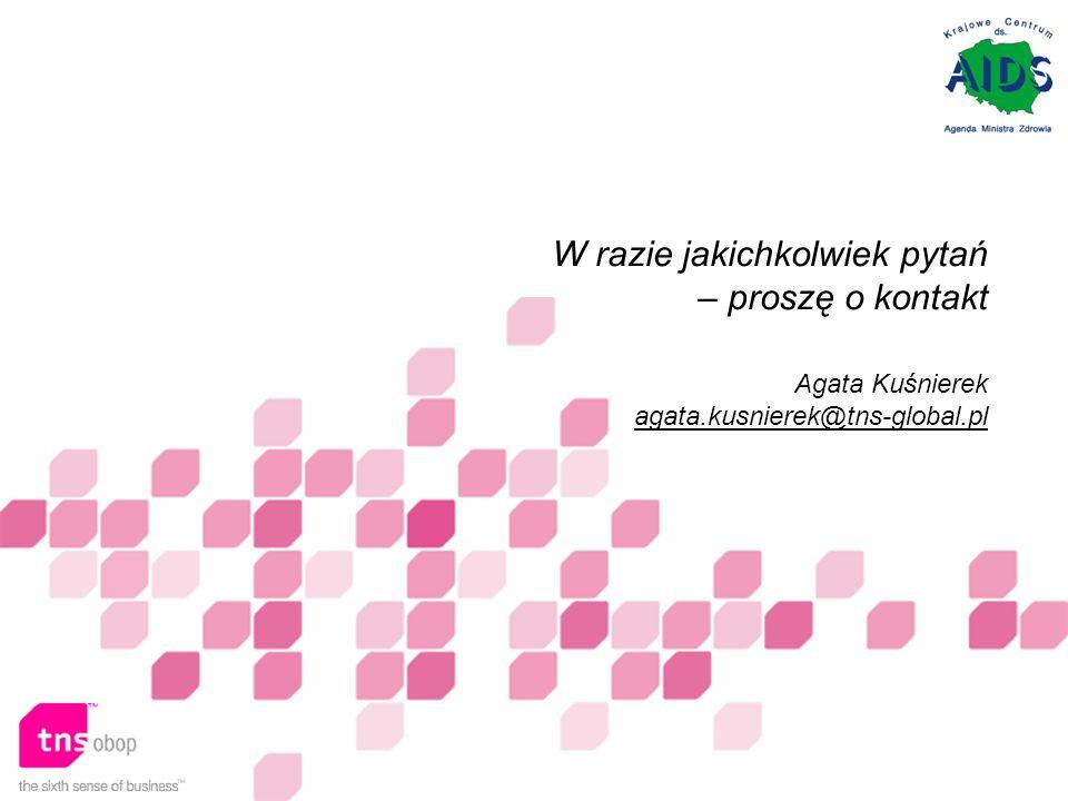 W razie jakichkolwiek pytań – proszę o kontakt Agata Kuśnierek agata