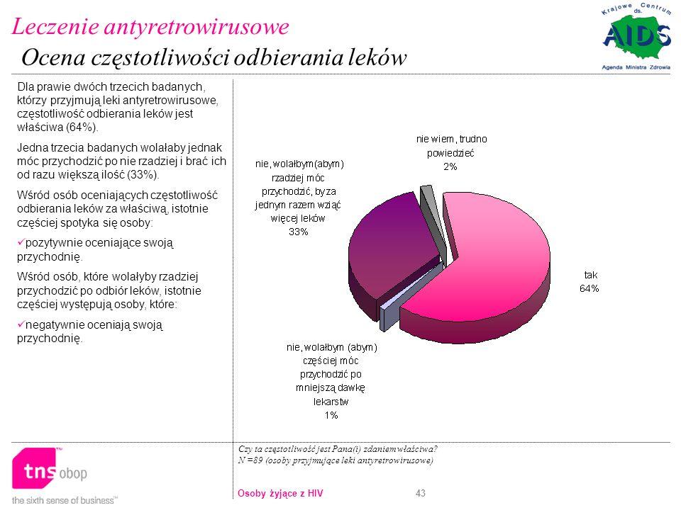 Leczenie antyretrowirusowe Ocena częstotliwości odbierania leków