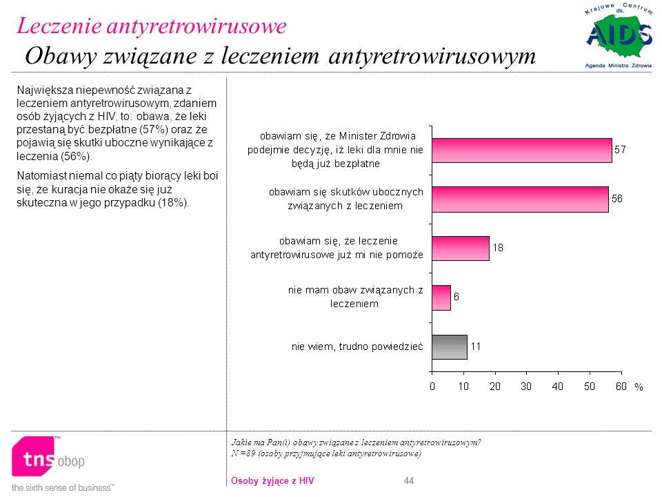 Obawy związane z leczeniem antyretrowirusowym