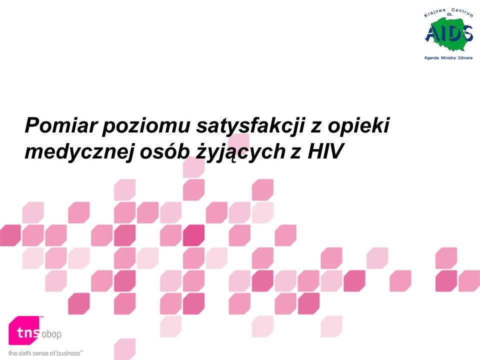 Pomiar poziomu satysfakcji z opieki medycznej osób żyjących z HIV