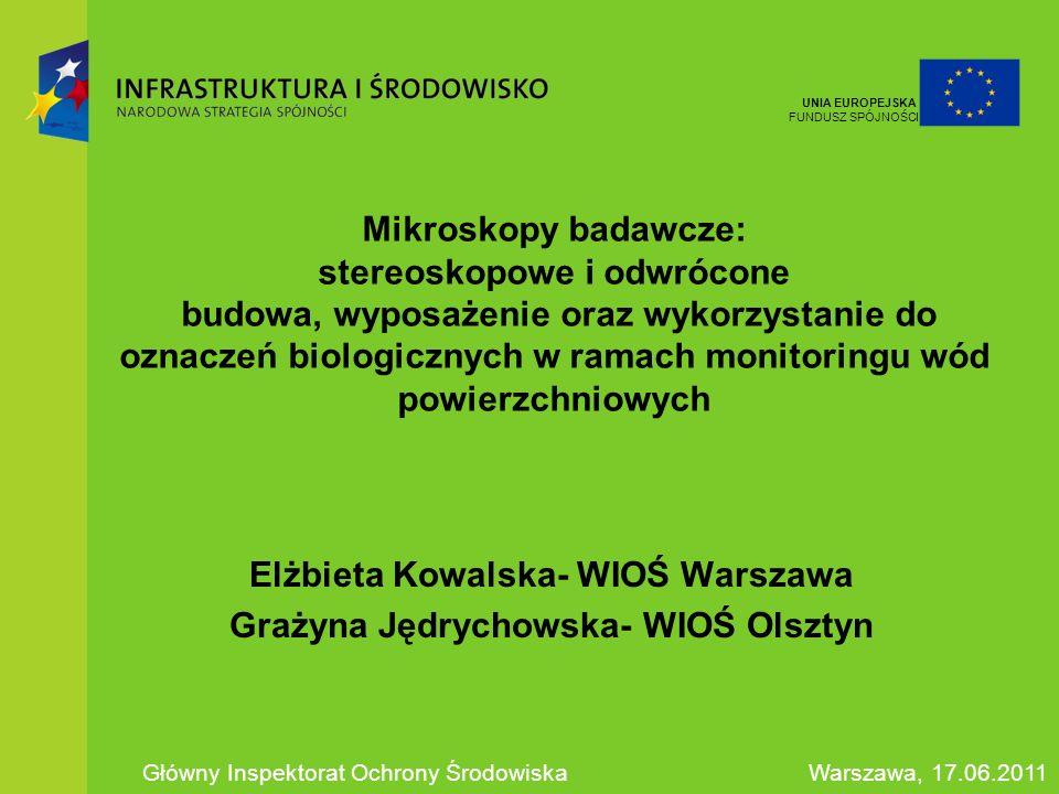 Elżbieta Kowalska- WIOŚ Warszawa Grażyna Jędrychowska- WIOŚ Olsztyn