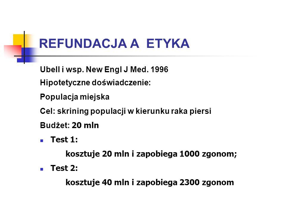 REFUNDACJA A ETYKA Ubell i wsp. New Engl J Med. 1996