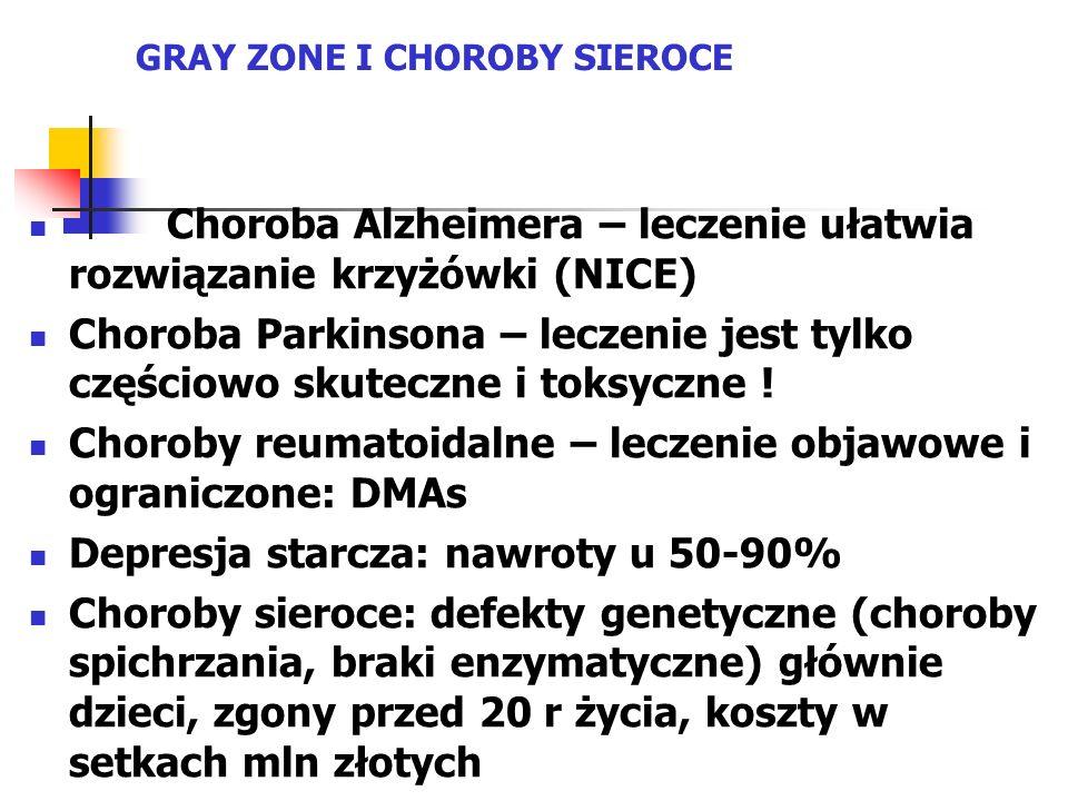 GRAY ZONE I CHOROBY SIEROCE