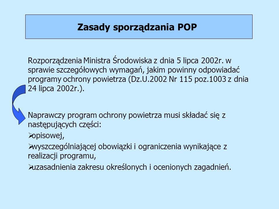 Zasady sporządzania POP