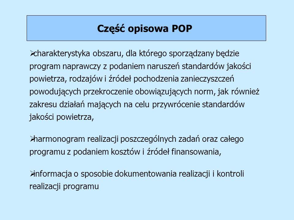 Część opisowa POP