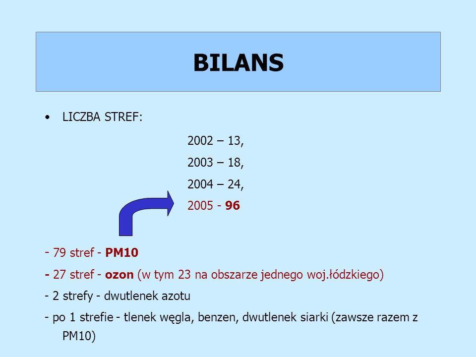 BILANS 2002 – 13, - 79 stref - PM10 LICZBA STREF: 2003 – 18,