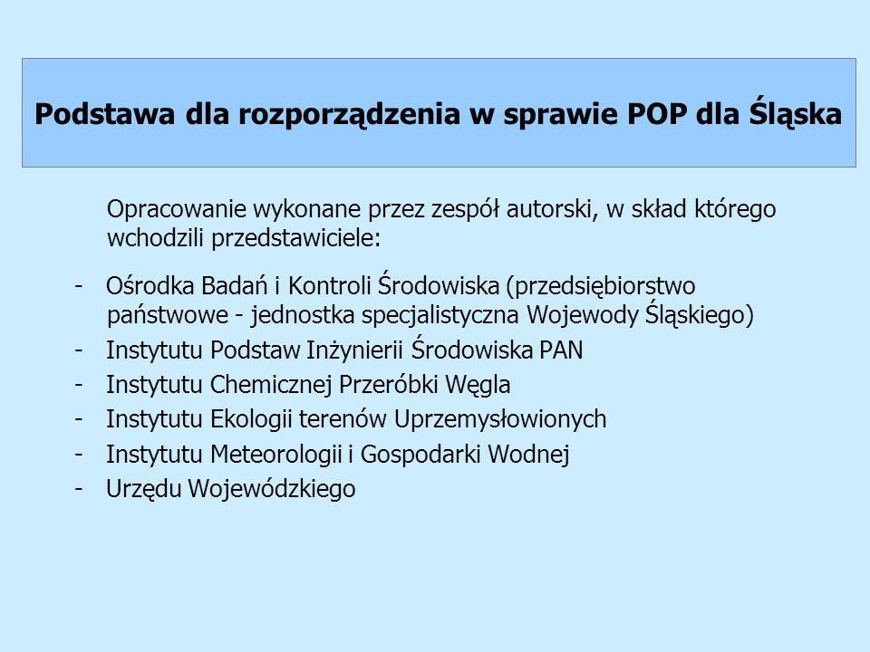 Podstawa dla rozporządzenia w sprawie POP dla Śląska
