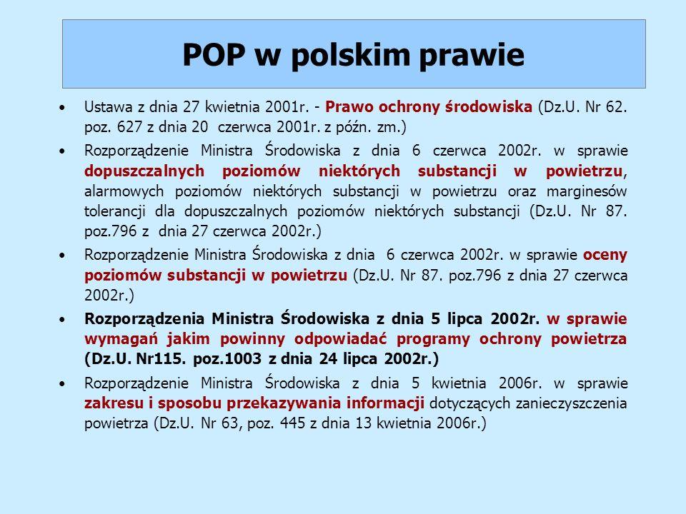 POP w polskim prawie Ustawa z dnia 27 kwietnia 2001r. - Prawo ochrony środowiska (Dz.U. Nr 62. poz. 627 z dnia 20 czerwca 2001r. z późn. zm.)