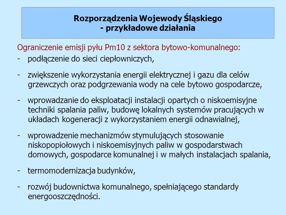 Rozporządzenia Wojewody Śląskiego - przykładowe działania