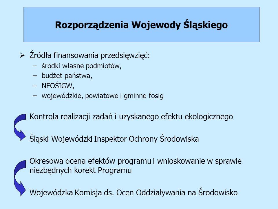 Rozporządzenia Wojewody Śląskiego