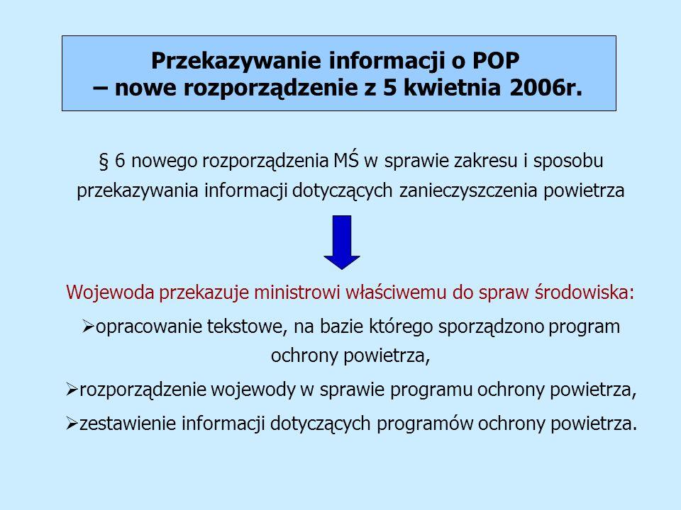 Przekazywanie informacji o POP