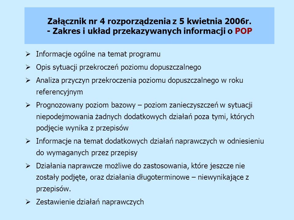 Załącznik nr 4 rozporządzenia z 5 kwietnia 2006r