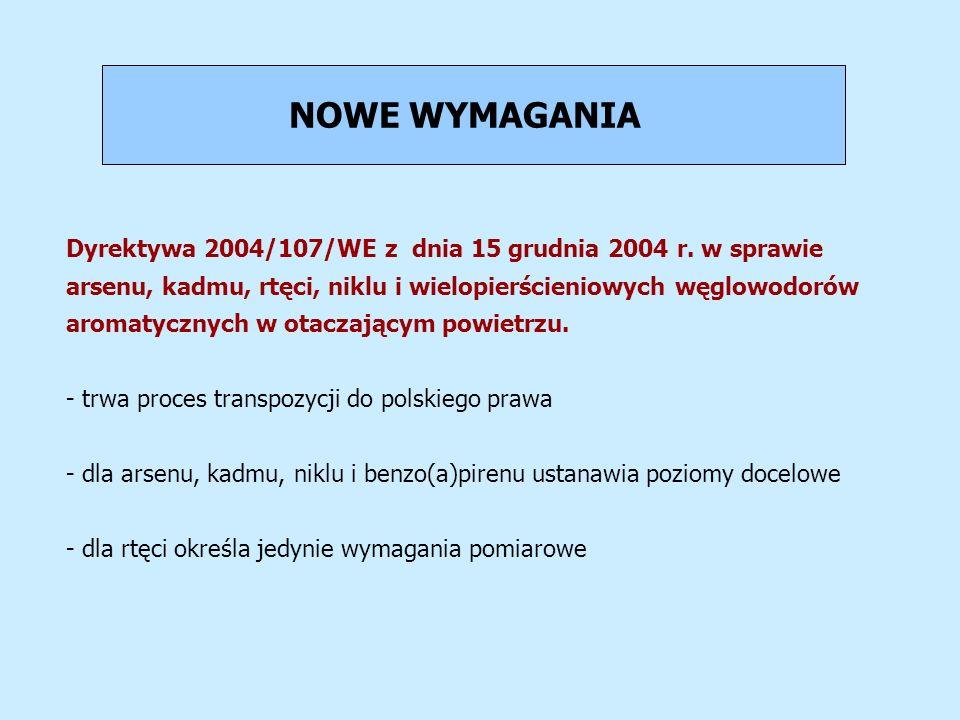 NOWE WYMAGANIA
