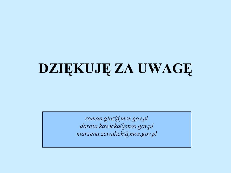 DZIĘKUJĘ ZA UWAGĘ roman.glaz@mos.gov.pl dorota.kawicka@mos.gov.pl