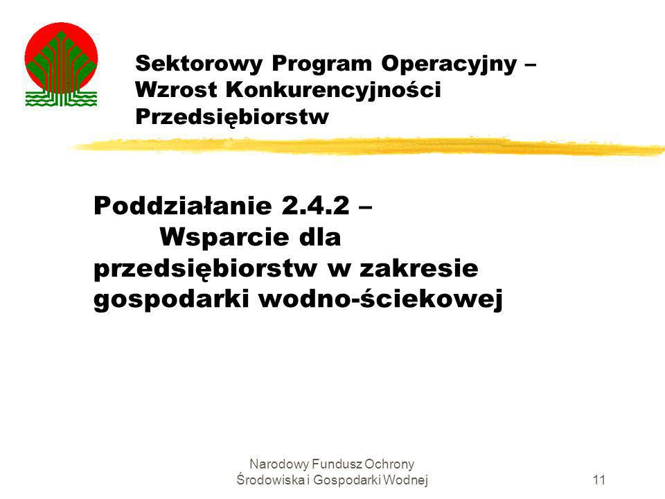 Sektorowy Program Operacyjny – Wzrost Konkurencyjności Przedsiębiorstw
