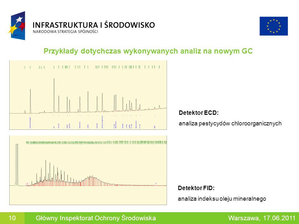 Przykłady dotychczas wykonywanych analiz na nowym GC