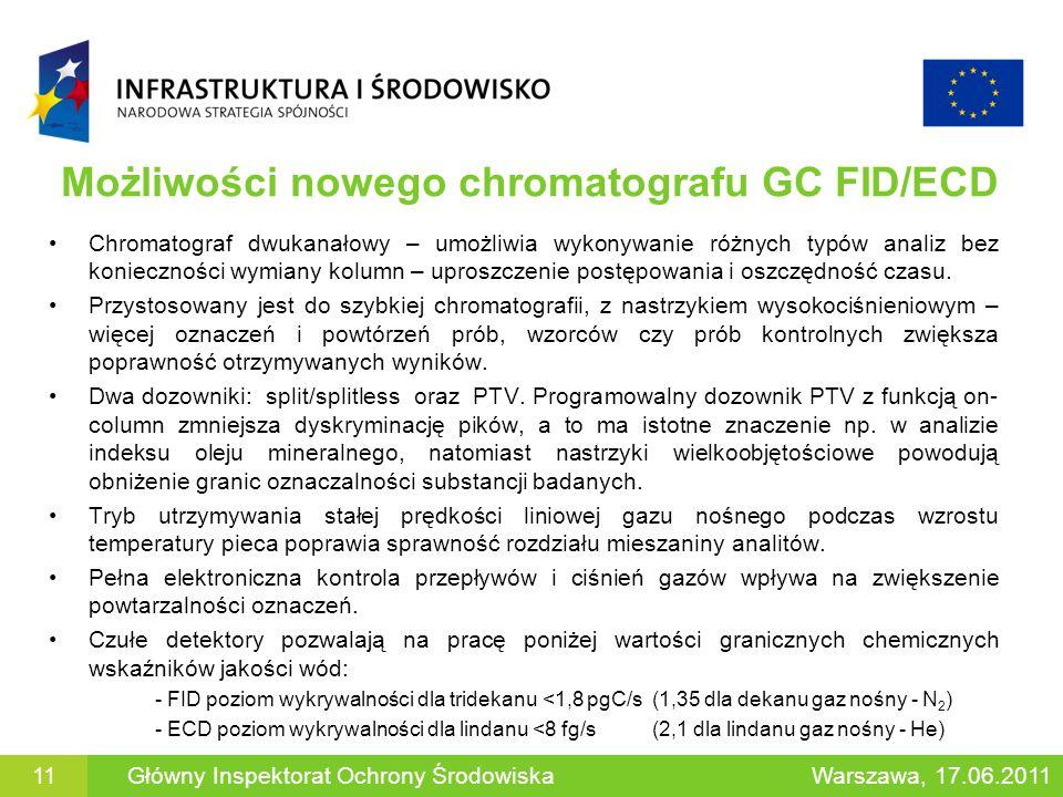 Możliwości nowego chromatografu GC FID/ECD