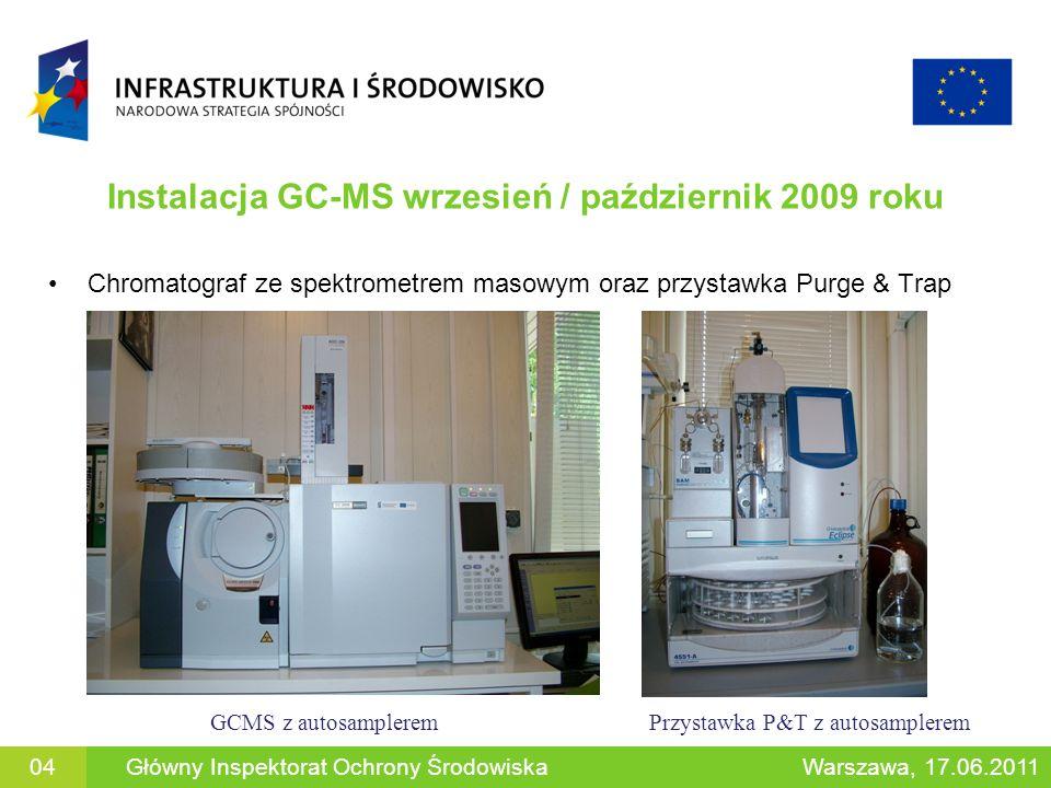 Instalacja GC-MS wrzesień / październik 2009 roku