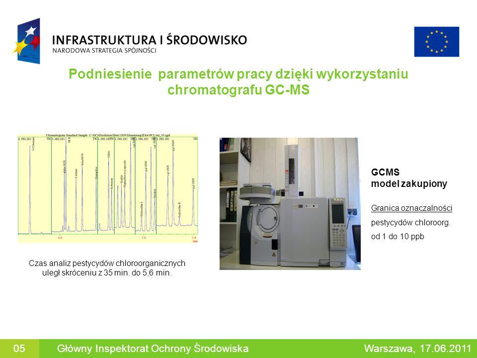 Podniesienie parametrów pracy dzięki wykorzystaniu chromatografu GC-MS