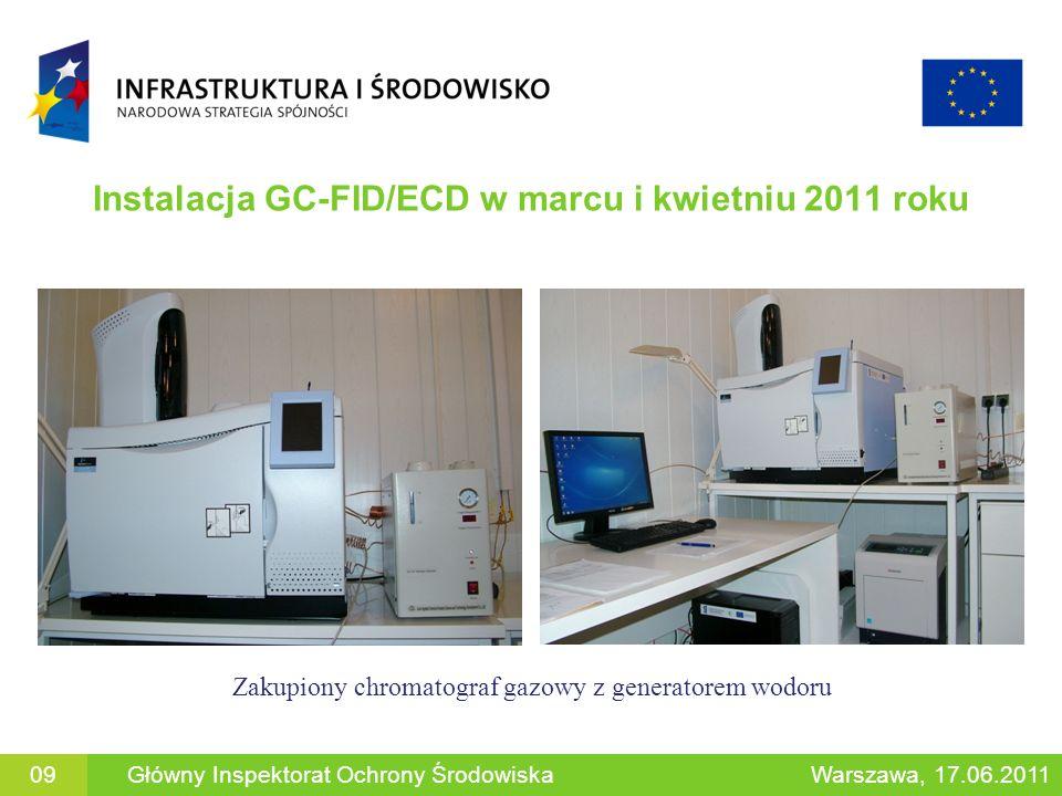 Instalacja GC-FID/ECD w marcu i kwietniu 2011 roku