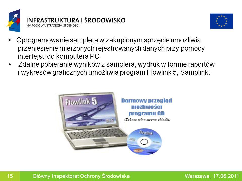 Oprogramowanie samplera w zakupionym sprzęcie umożliwia
