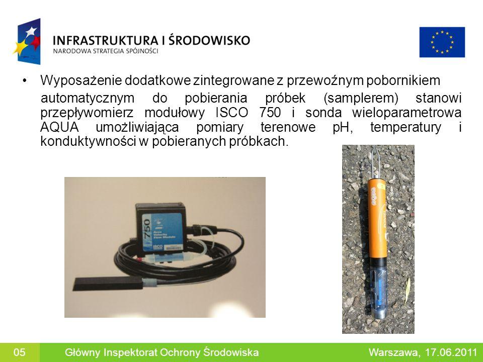 Wyposażenie dodatkowe zintegrowane z przewoźnym pobornikiem