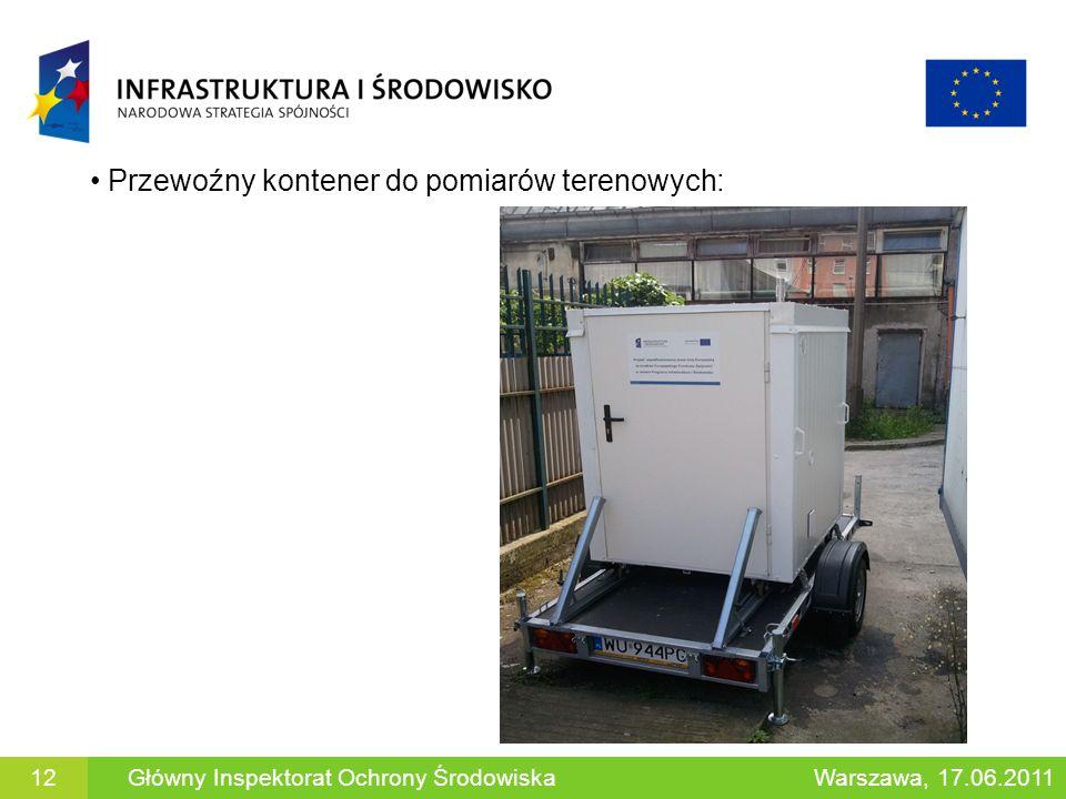 Przewoźny kontener do pomiarów terenowych: