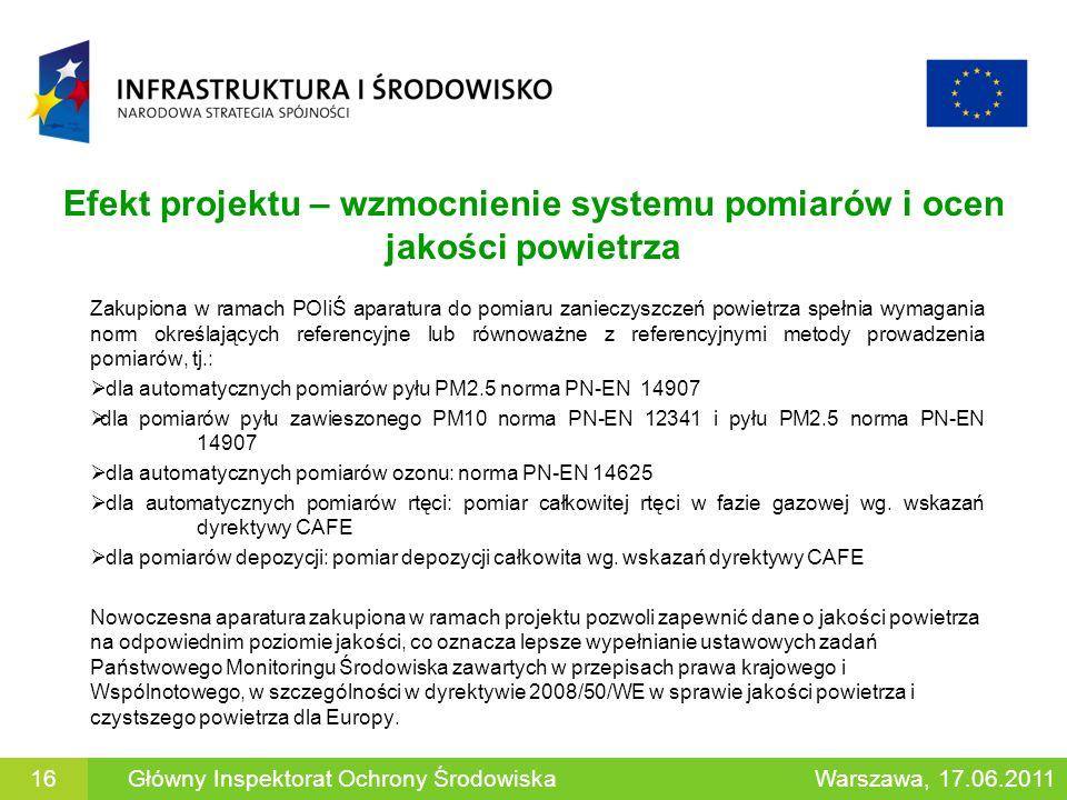 Efekt projektu – wzmocnienie systemu pomiarów i ocen jakości powietrza