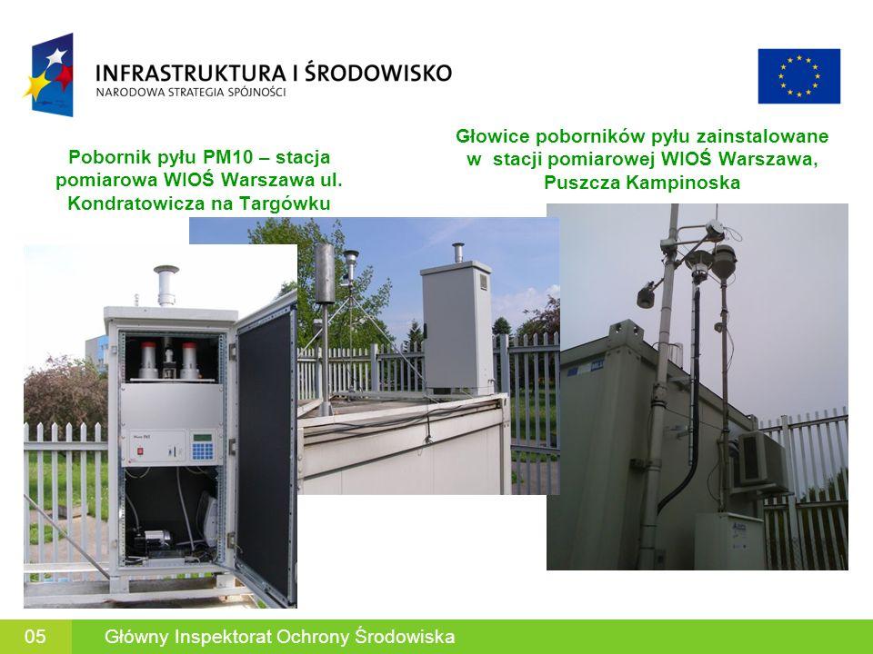 Głowice poborników pyłu zainstalowane w stacji pomiarowej WIOŚ Warszawa, Puszcza Kampinoska