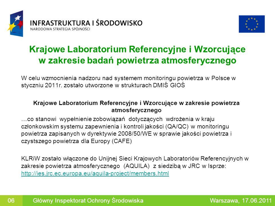 Krajowe Laboratorium Referencyjne i Wzorcujące w zakresie badań powietrza atmosferycznego