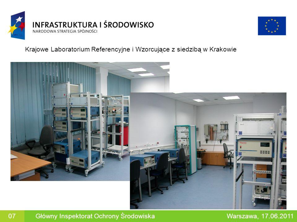Krajowe Laboratorium Referencyjne i Wzorcujące z siedzibą w Krakowie